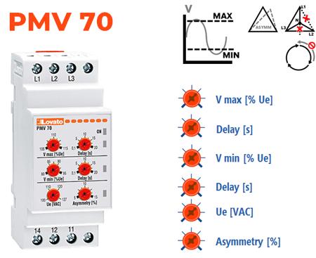 Mín V + Máx V + Assimetria + Falta de fase + Sequência de fases