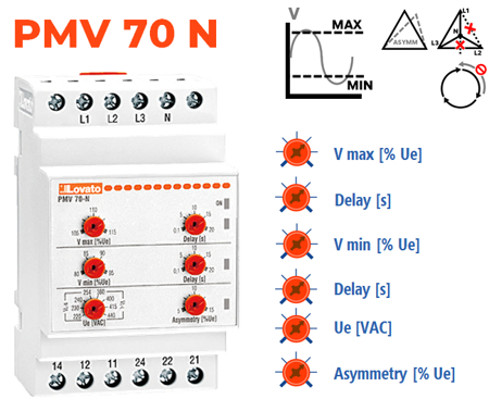 Mín V + Máx V + Assimetria + Falta de fase/neutro + Sequência de fases