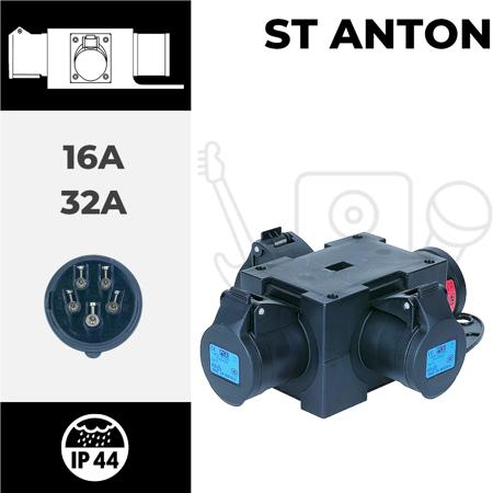 Distribuidores ST ANTON