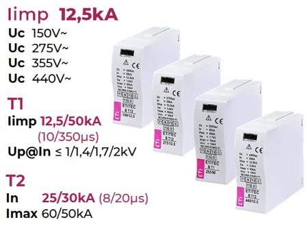 Módulos de substituição ETITEC B T12