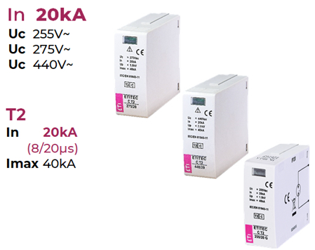 Módulos de substituição ETITEC C T2