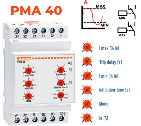 Mín AMP + Máx AMP (AC/DC)