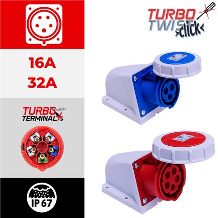IP67 TURBO TWIST